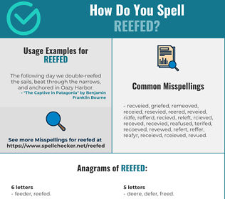 Correct spelling for Reefed