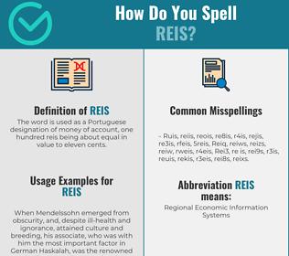 Correct spelling for Reis