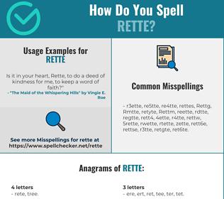Correct spelling for Rette