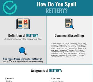 Correct spelling for Rettery