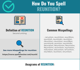 Correct spelling for Reunition
