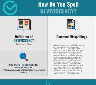 Correct spelling for Reviviscency