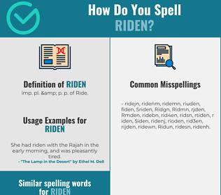 Correct spelling for Riden