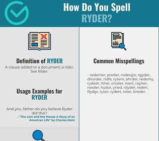 Correct spelling for Ryder