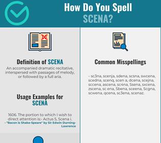 Correct spelling for Scena