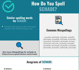 Correct spelling for Schade
