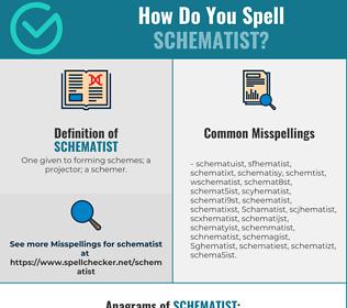Correct spelling for Schematist