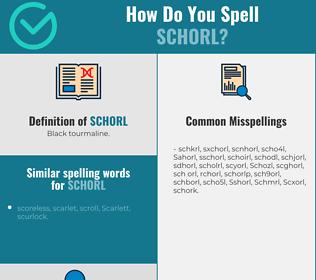 Correct spelling for Schorl