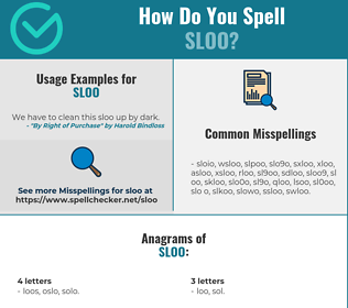 Correct spelling for Sloo