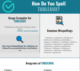 Correct spelling for Tableaux