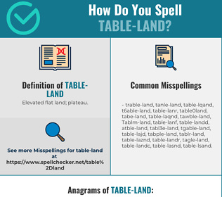 Correct spelling for Table-land