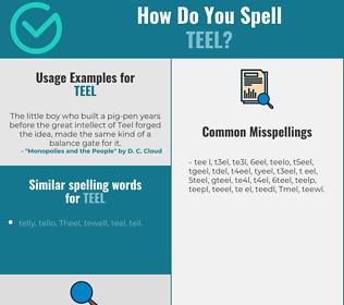 Correct spelling for Teel