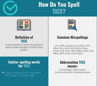 Correct spelling for Tice