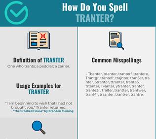 Correct spelling for Tranter