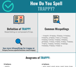 Correct spelling for Trappy
