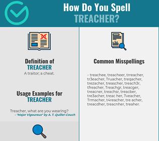 Correct spelling for Treacher