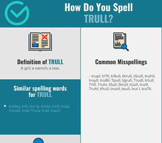 Correct spelling for Trull