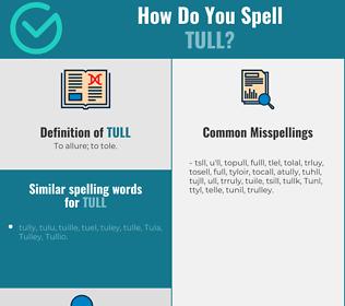 Correct spelling for Tull