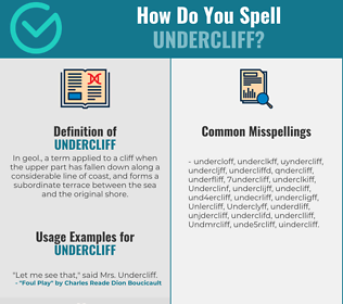 Correct spelling for Undercliff