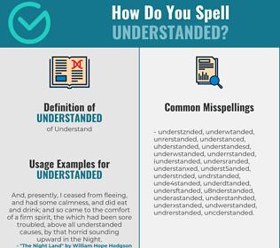 Correct spelling for Understanded