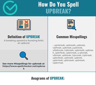 Correct spelling for Upbreak