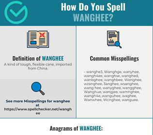 Correct spelling for Wanghee