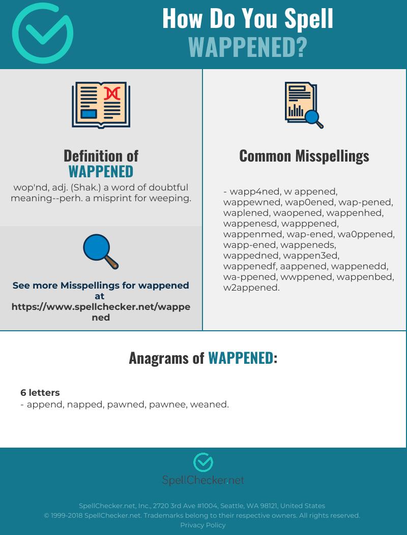 Correct spelling for Wappened [Infographic] | Spellchecker net