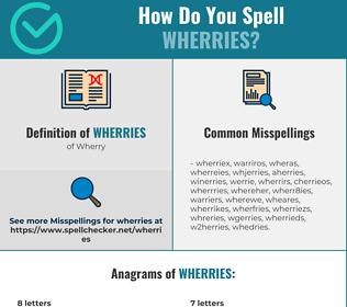 Correct spelling for Wherries