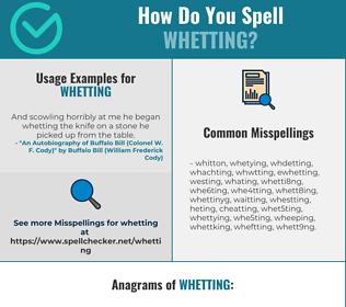 Correct spelling for Whetting