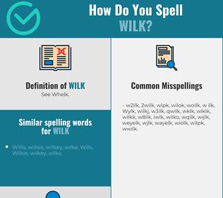 Correct spelling for Wilk