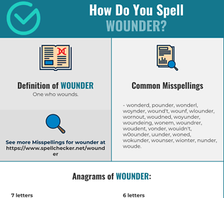Correct spelling for Wounder
