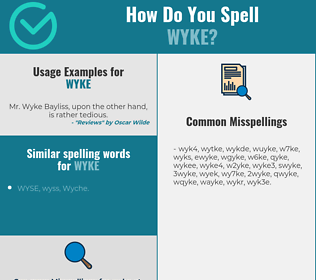 Correct spelling for Wyke