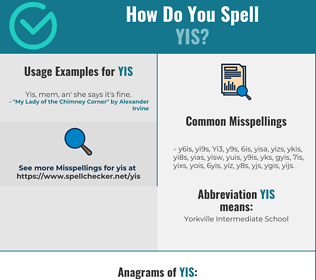Correct spelling for Yis