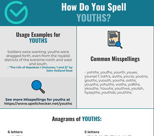 Correct spelling for Youths