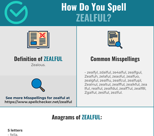 Correct spelling for Zealful