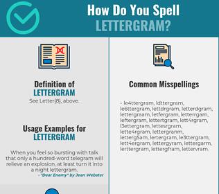 Correct spelling for Lettergram