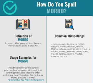 Correct spelling for Morro