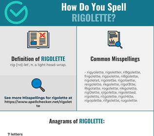 Correct spelling for Rigolette