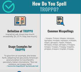 Correct spelling for Troppo