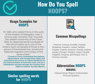 Correct spelling for hoops
