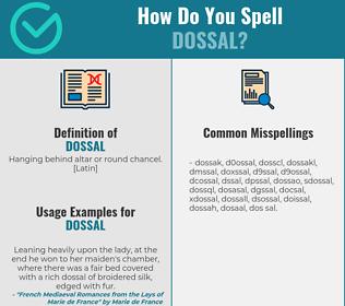 Correct spelling for dossal
