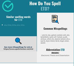 Correct spelling for ETD