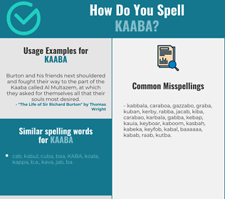 Correct spelling for Kaaba