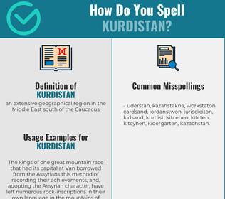 Correct spelling for Kurdistan