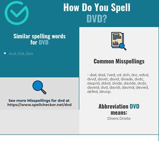 Correct spelling for DVD