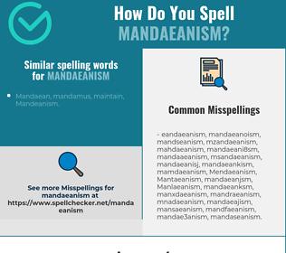 Correct spelling for Mandaeanism