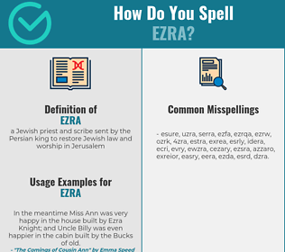Correct spelling for Ezra
