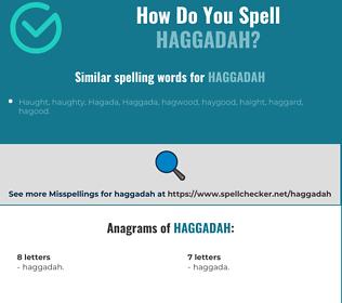 Correct spelling for Haggadah
