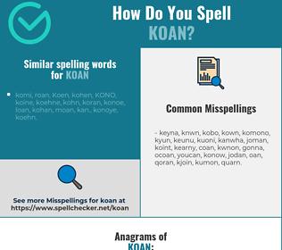 Correct spelling for koan