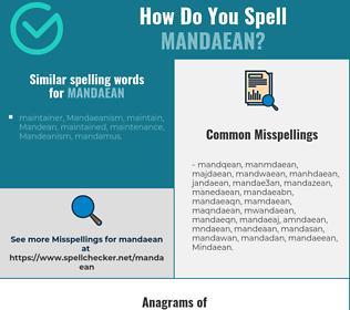 Correct spelling for Mandaean